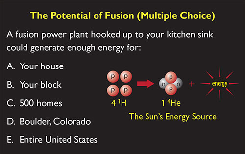 Multiple Choice Image for the Potential of Fusion